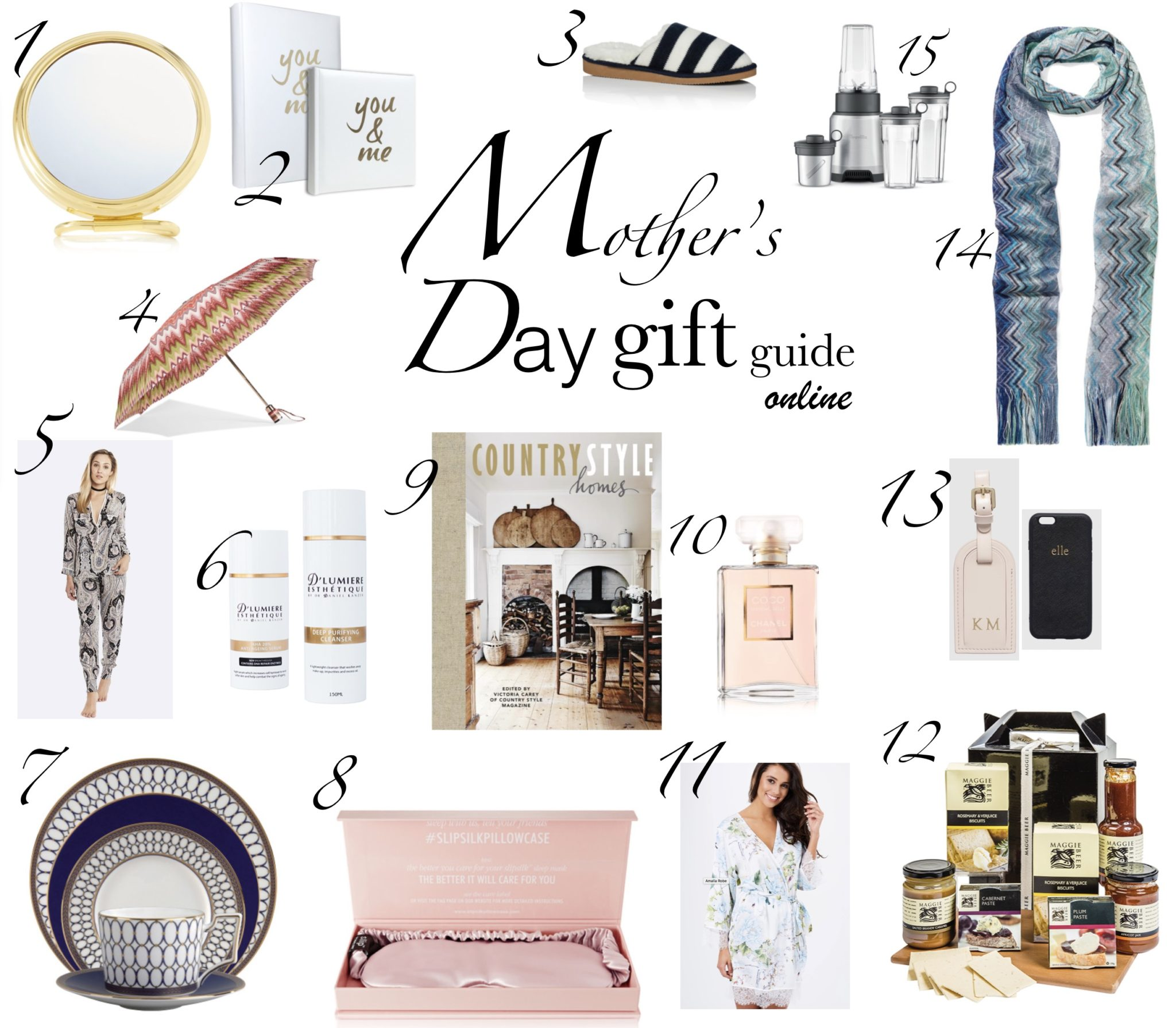 MOthers-day-online-giftguide